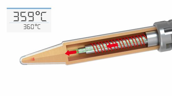 Thermoelement misst die Temperatur direkt an der Lötstelle
