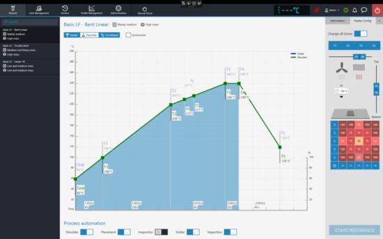 HRSoft 2 mit Konfiguration des IR-Matrix-Strahlers