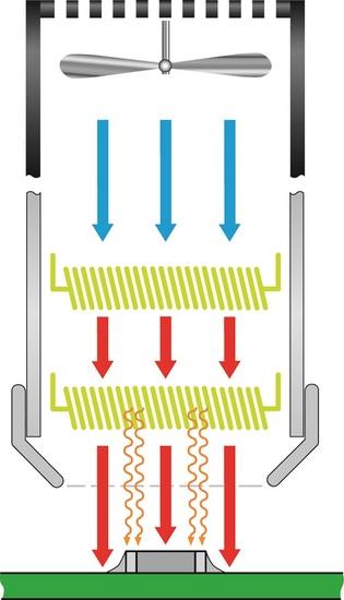 Hybrid-Funktionsschema